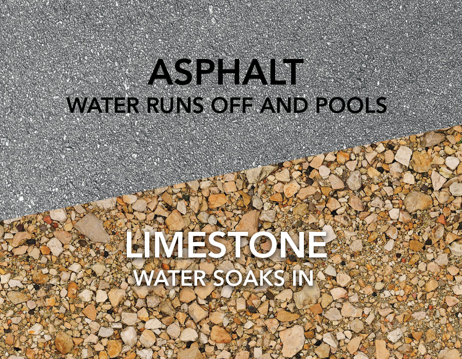 asphalt vs limestone trails